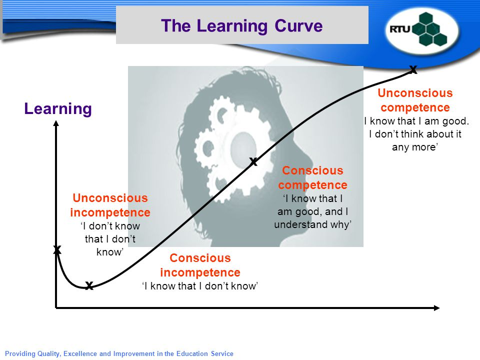 The Learning Curve x Learning x x x