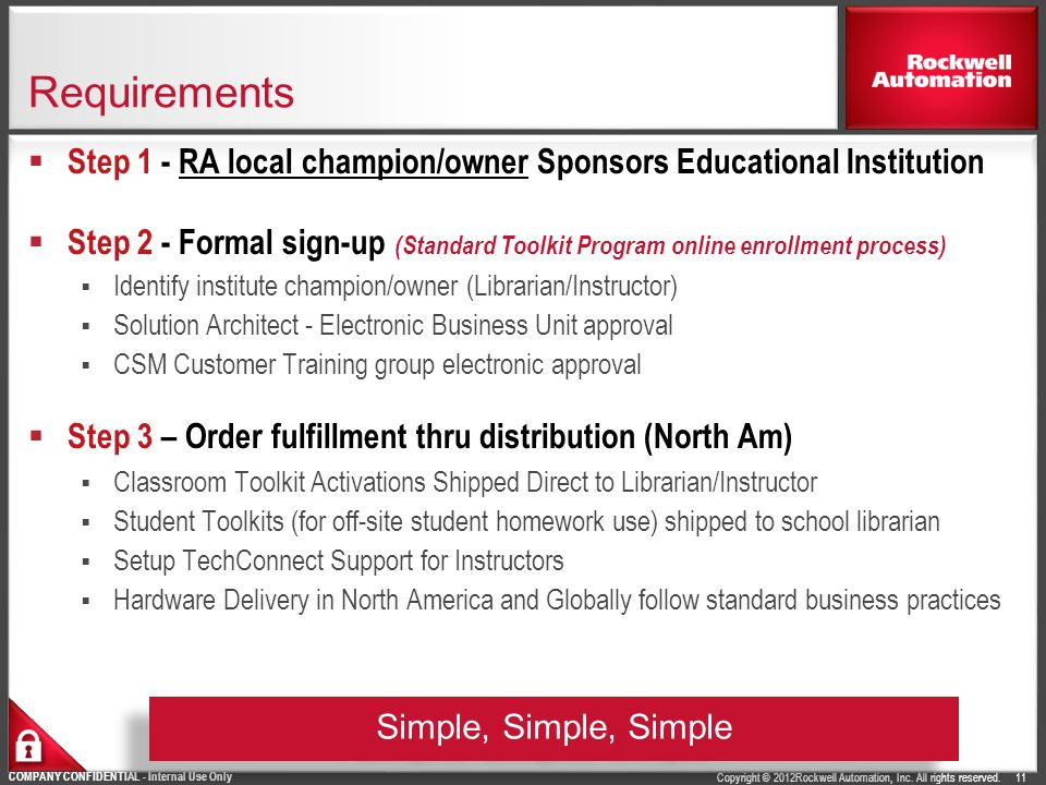 Requirements Step 1 - RA local champion/owner Sponsors Educational Institution.