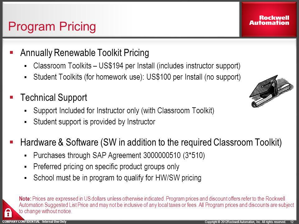 Program Pricing Annually Renewable Toolkit Pricing Technical Support