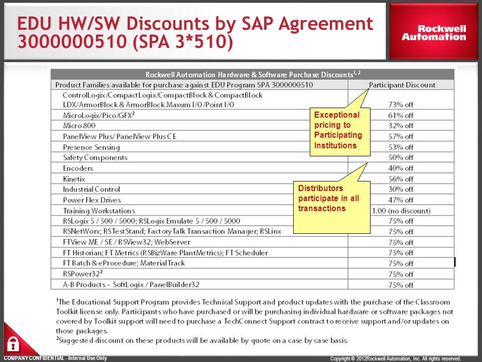 EDU HW/SW Discounts by SAP Agreement 3000000510 (SPA 3*510)