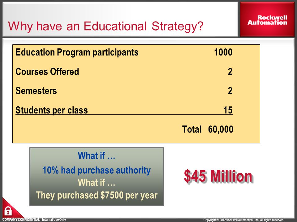 Why have an Educational Strategy