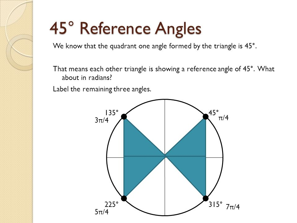45° Reference Angles