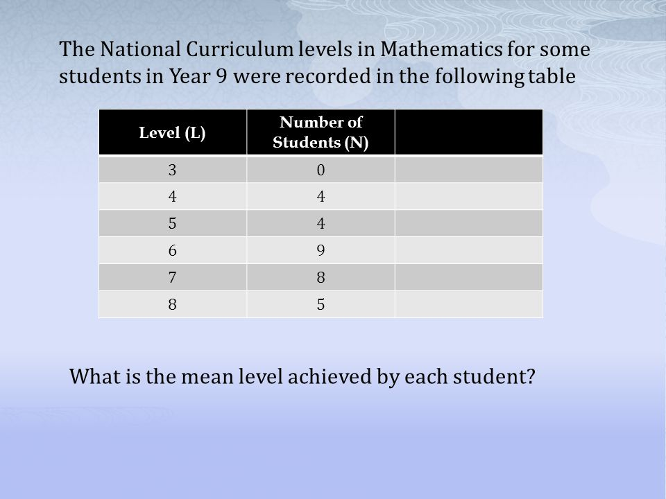 What is the mean level achieved by each student