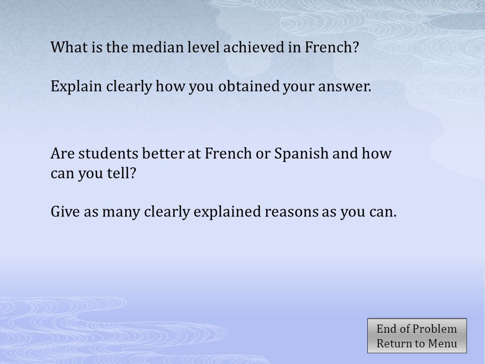 What is the median level achieved in French