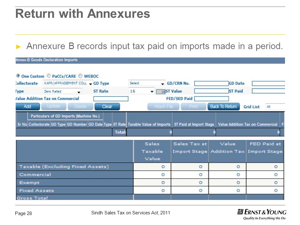 Return with Annexures Annexure B records input tax paid on imports made in a period.