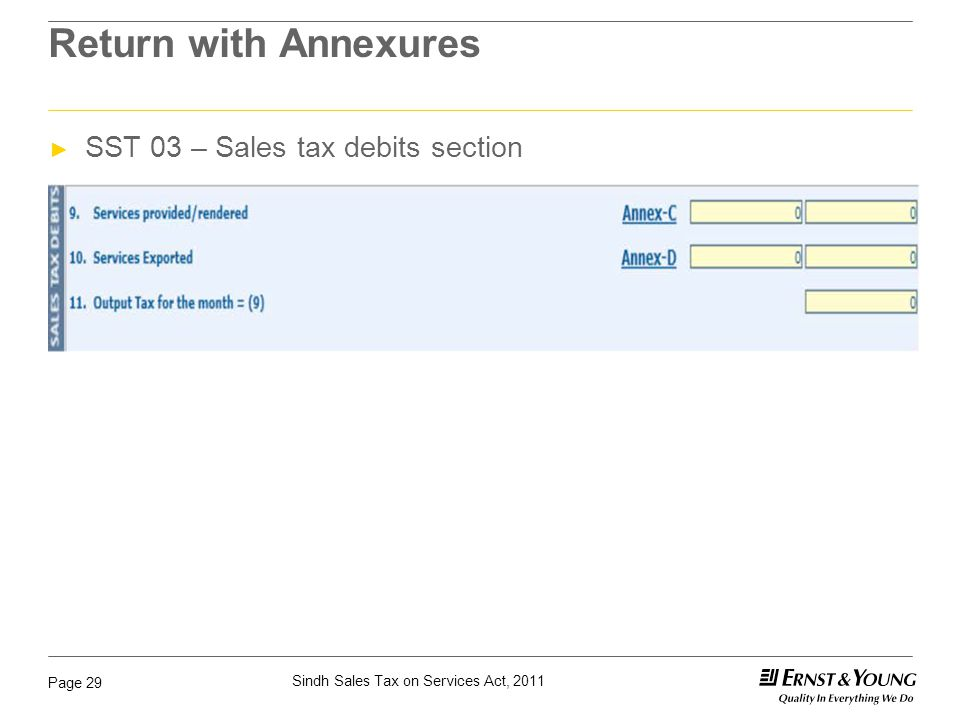 Return with Annexures SST 03 – Sales tax debits section
