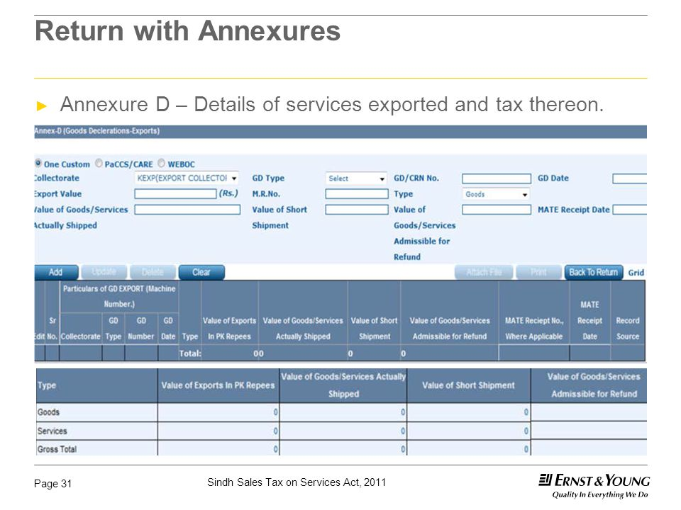 Return with Annexures Annexure D – Details of services exported and tax thereon.