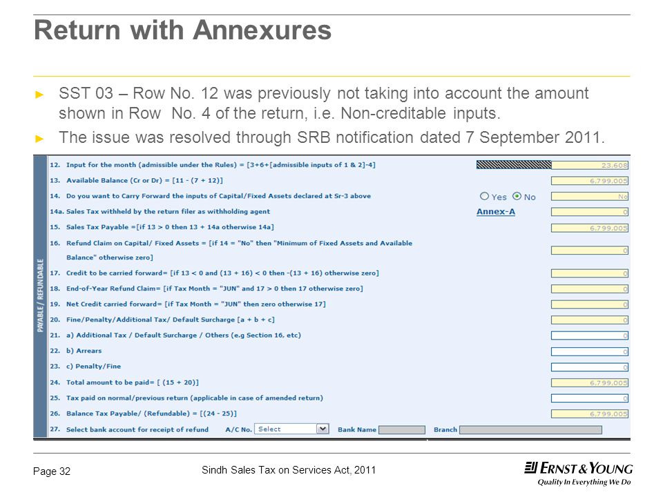 Return with Annexures