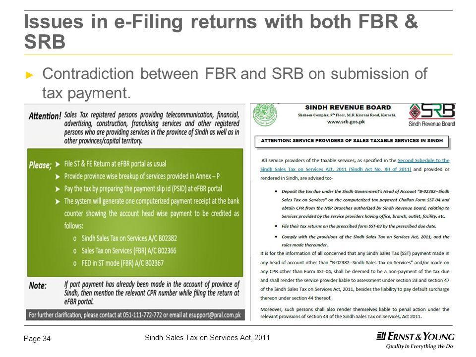 Issues in e-Filing returns with both FBR & SRB