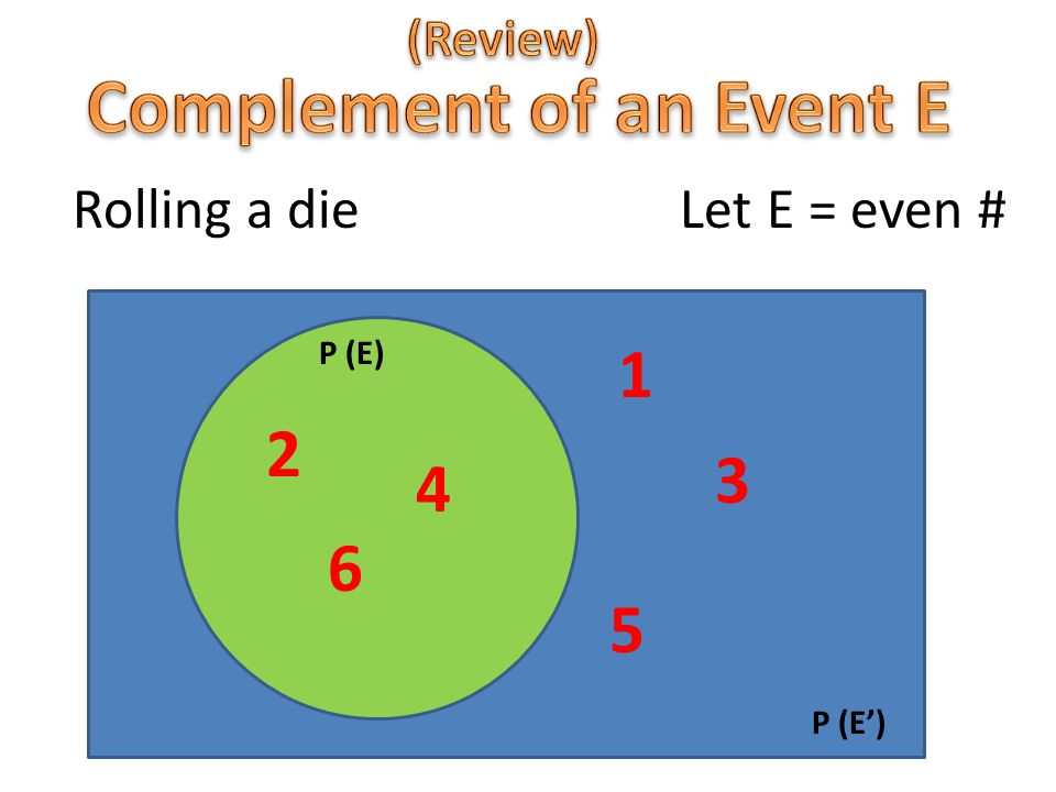 Complement of an Event E