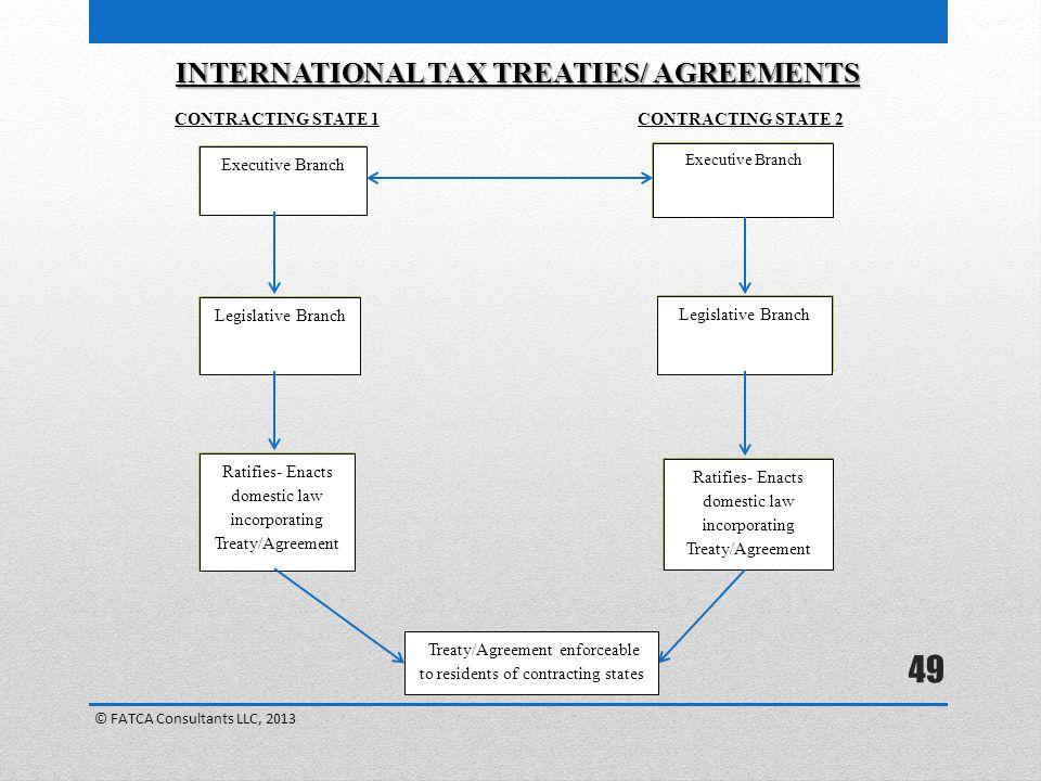 INTERNATIONAL TAX TREATIES/ AGREEMENTS