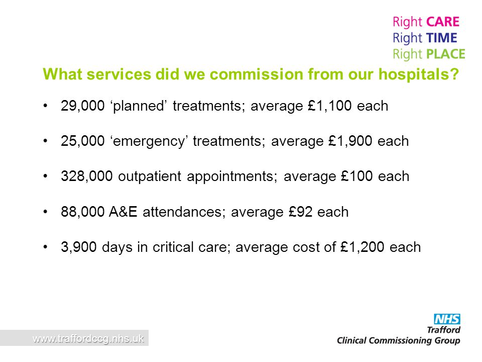 What services did we commission from our hospitals