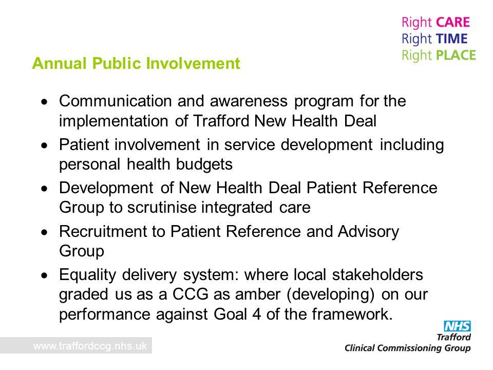 Annual Public Involvement