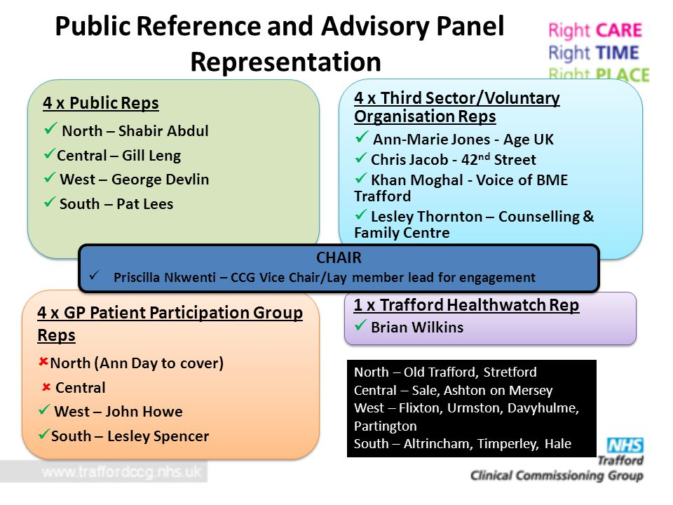 Public Reference and Advisory Panel Representation