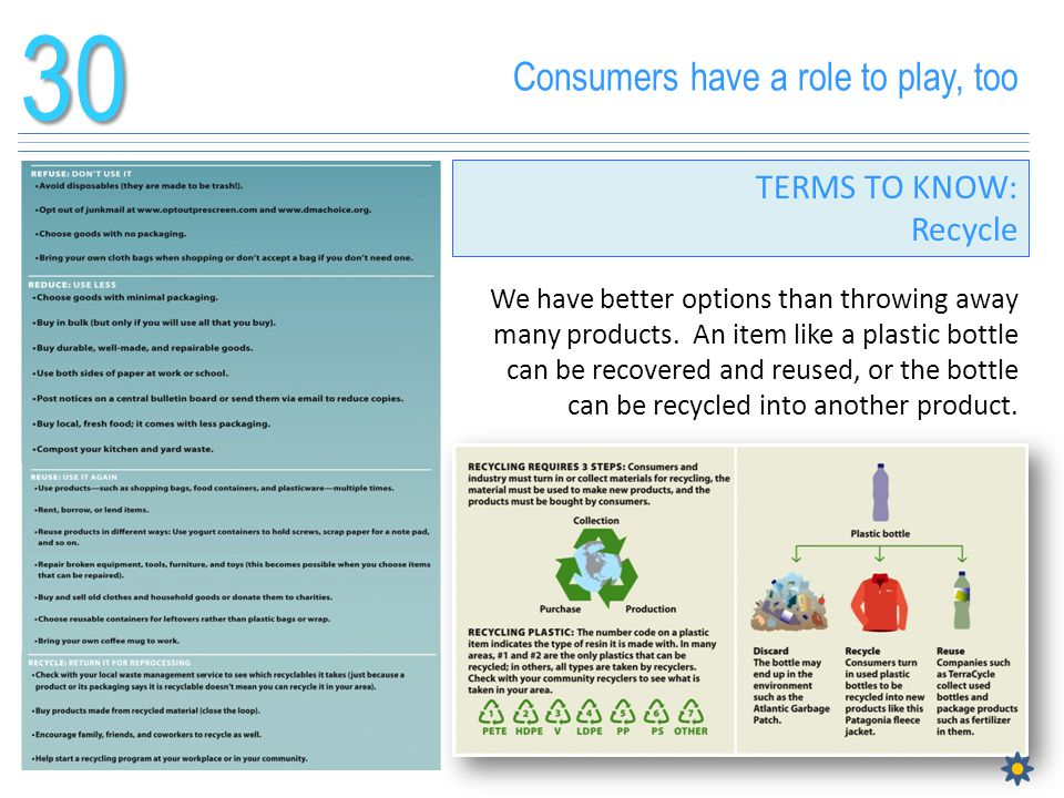 30 Consumers have a role to play, too TERMS TO KNOW: Recycle