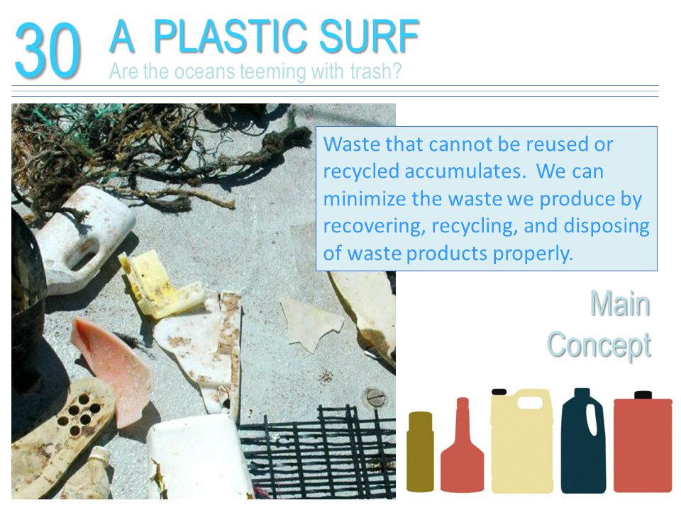 30 A PLASTIC SURF Main Concept Are the oceans teeming with trash