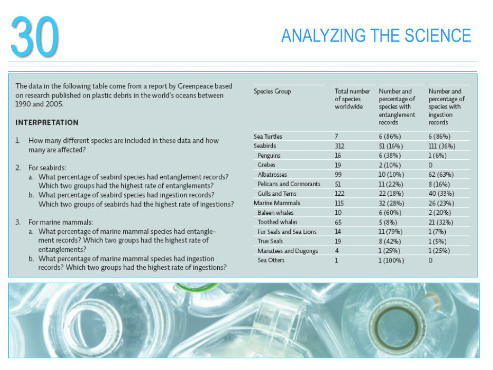 ANALYZING THE SCIENCE 30