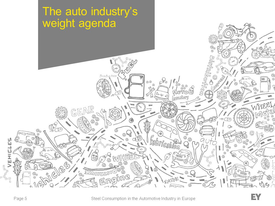The auto industry's weight agenda