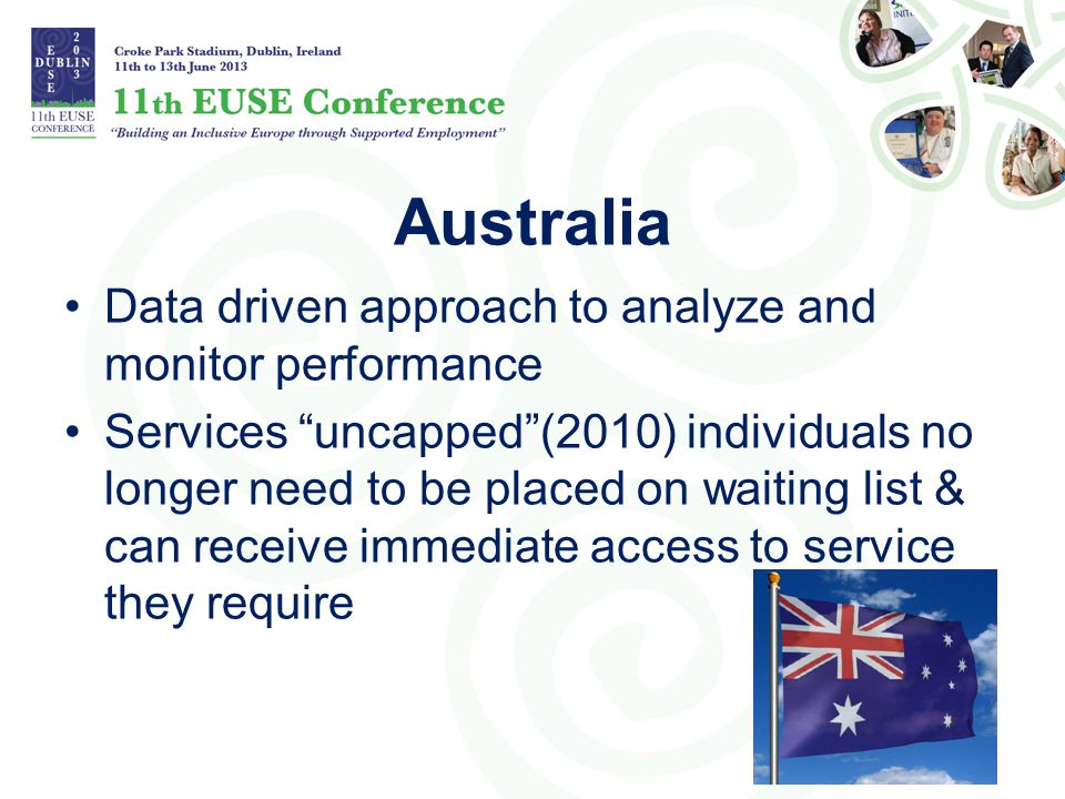 Australia Data driven approach to analyze and monitor performance