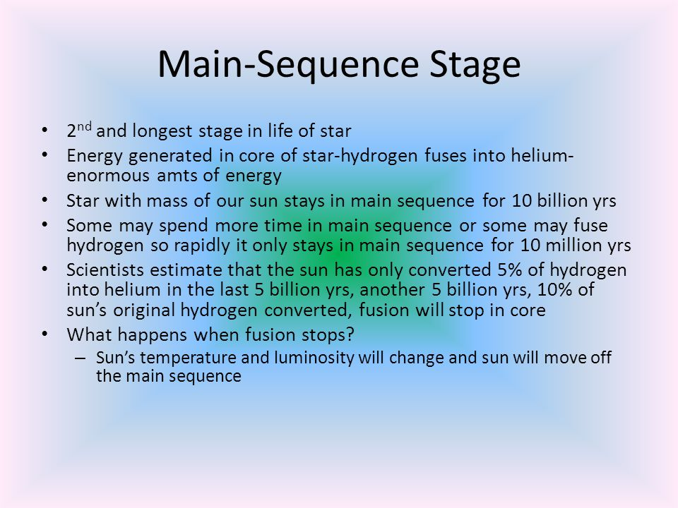 Main-Sequence Stage 2nd and longest stage in life of star