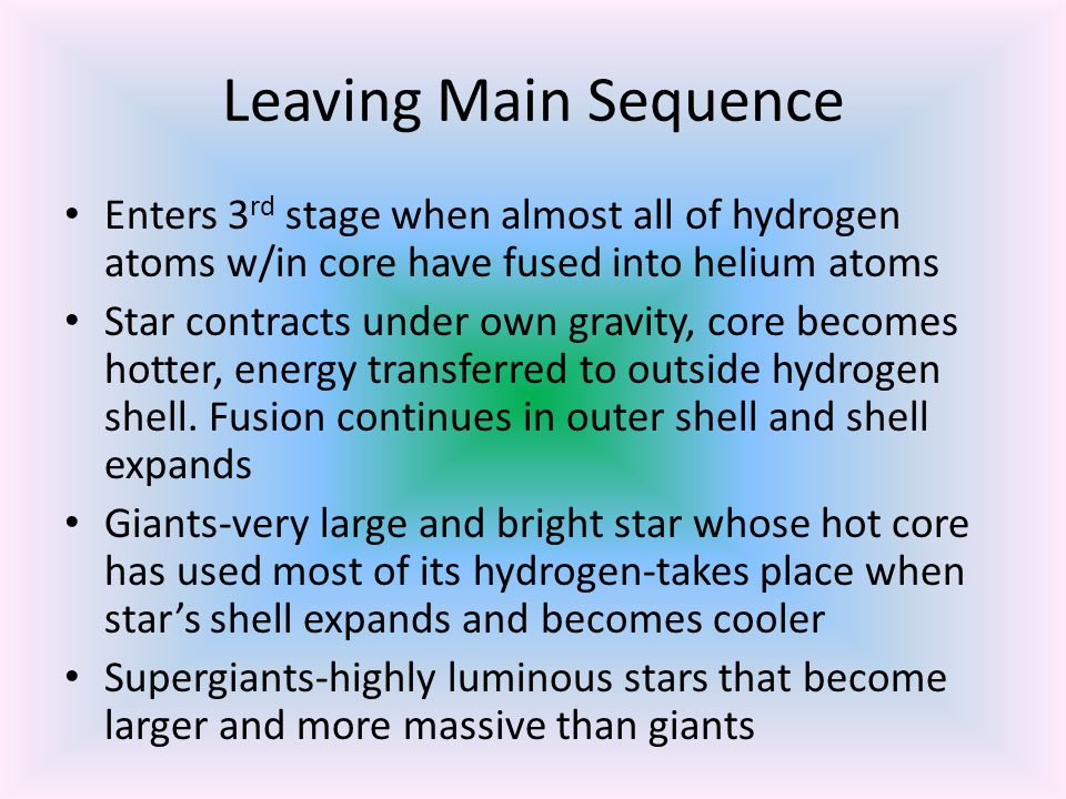 Leaving Main Sequence Enters 3rd stage when almost all of hydrogen atoms w/in core have fused into helium atoms.