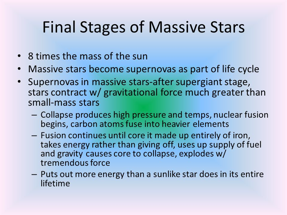 Final Stages of Massive Stars