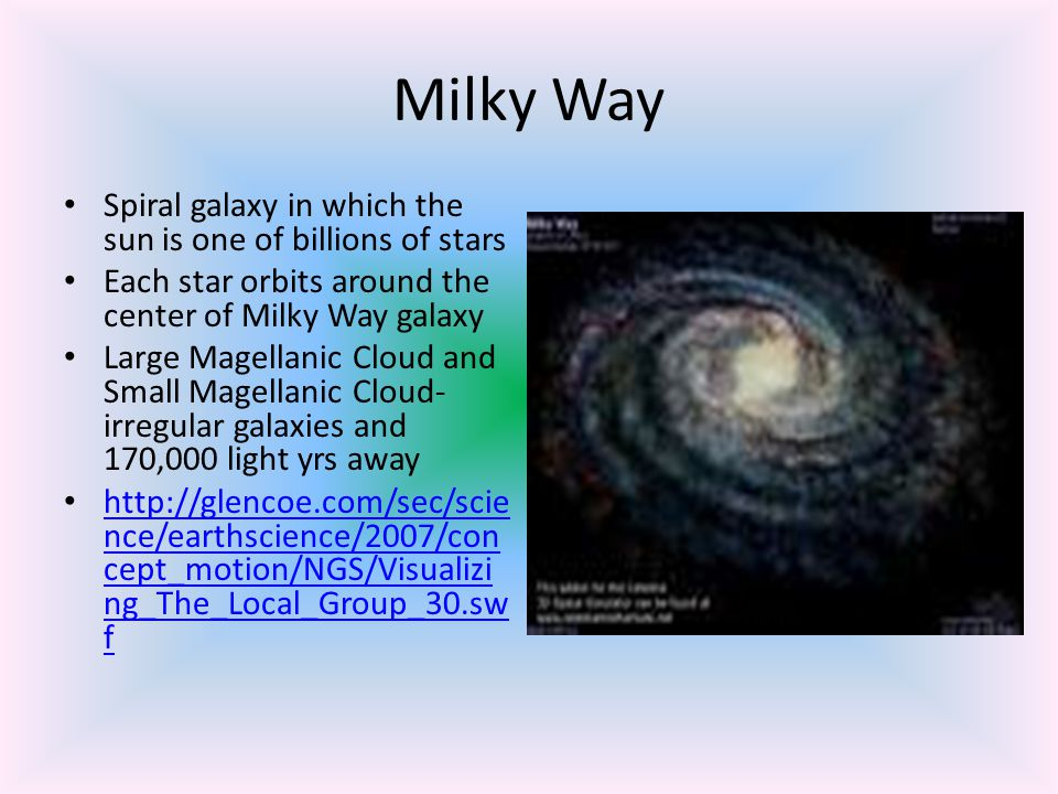 Milky Way Spiral galaxy in which the sun is one of billions of stars
