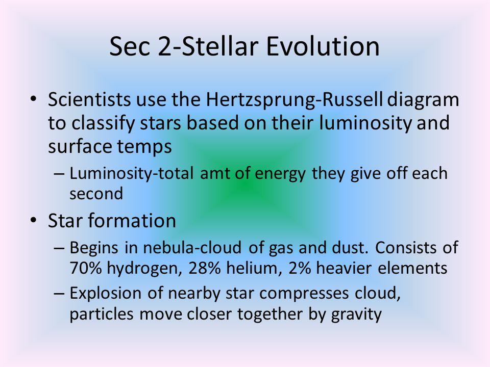 Sec 2-Stellar Evolution