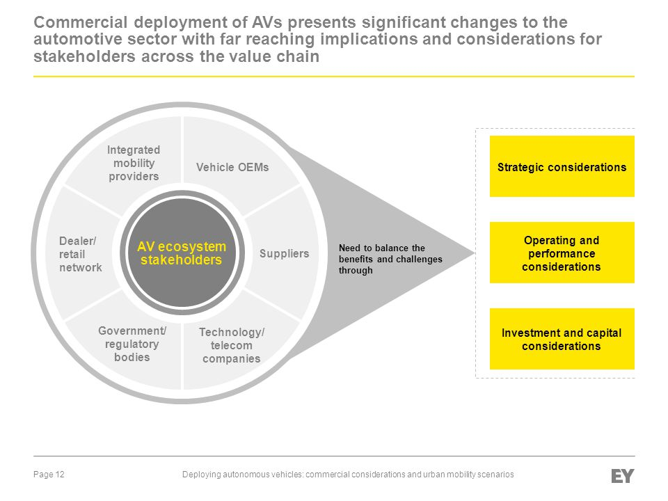 Commercial deployment of AVs presents significant changes to the automotive sector with far reaching implications and considerations for stakeholders across the value chain