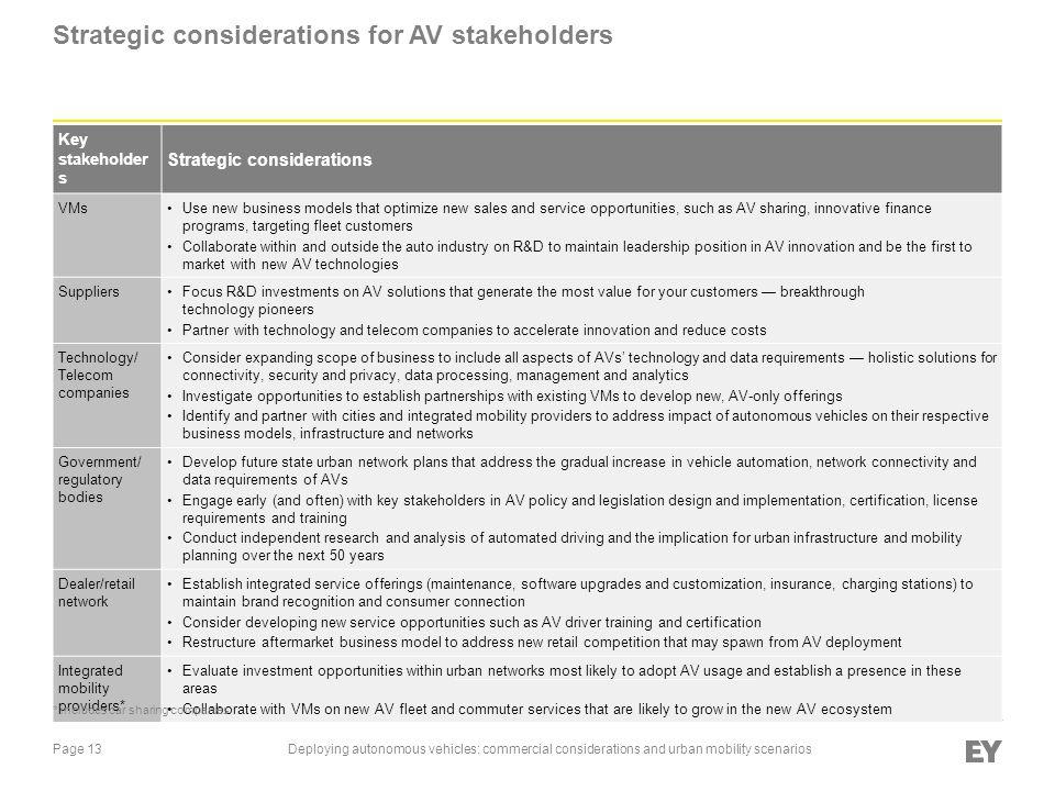 Strategic considerations for AV stakeholders