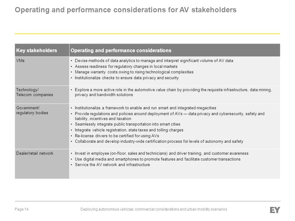 Operating and performance considerations for AV stakeholders