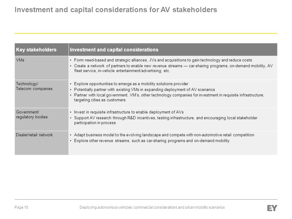 Investment and capital considerations for AV stakeholders