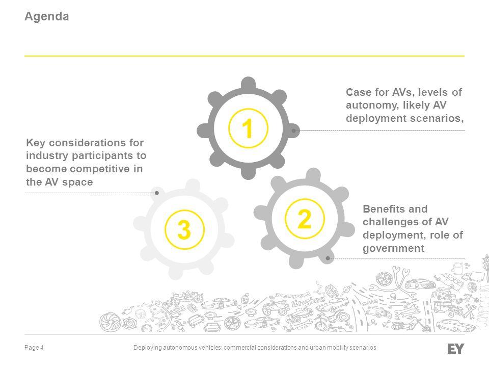 1 2 3 Agenda Case for AVs, levels of autonomy, likely AV