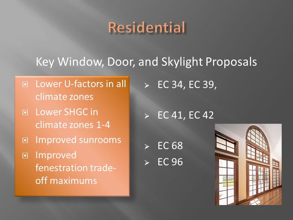Key Window, Door, and Skylight Proposals