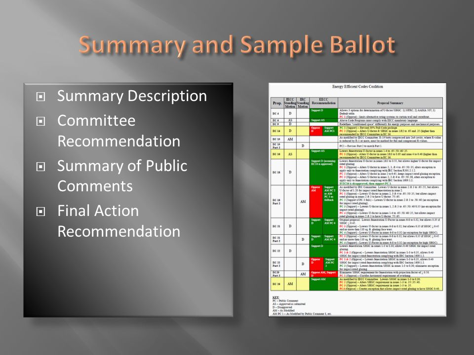Summary and Sample Ballot