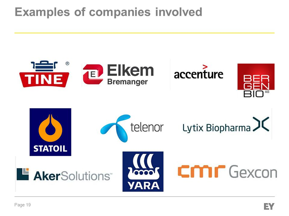 Examples of companies involved