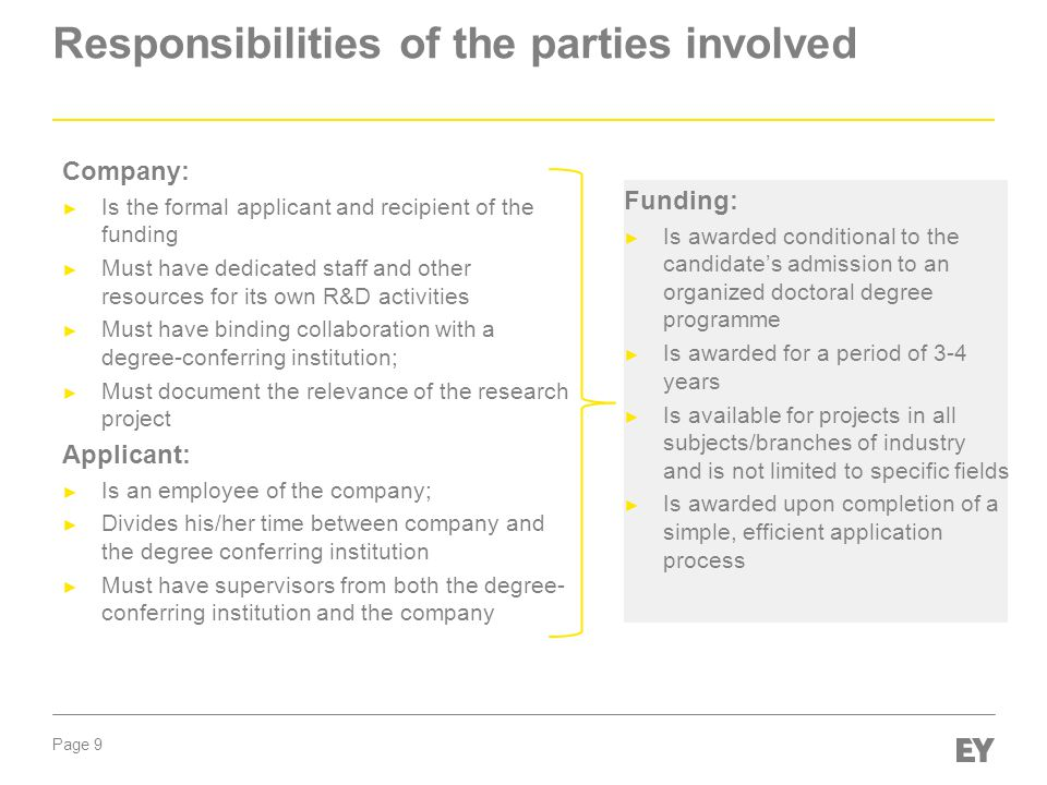 Responsibilities of the parties involved