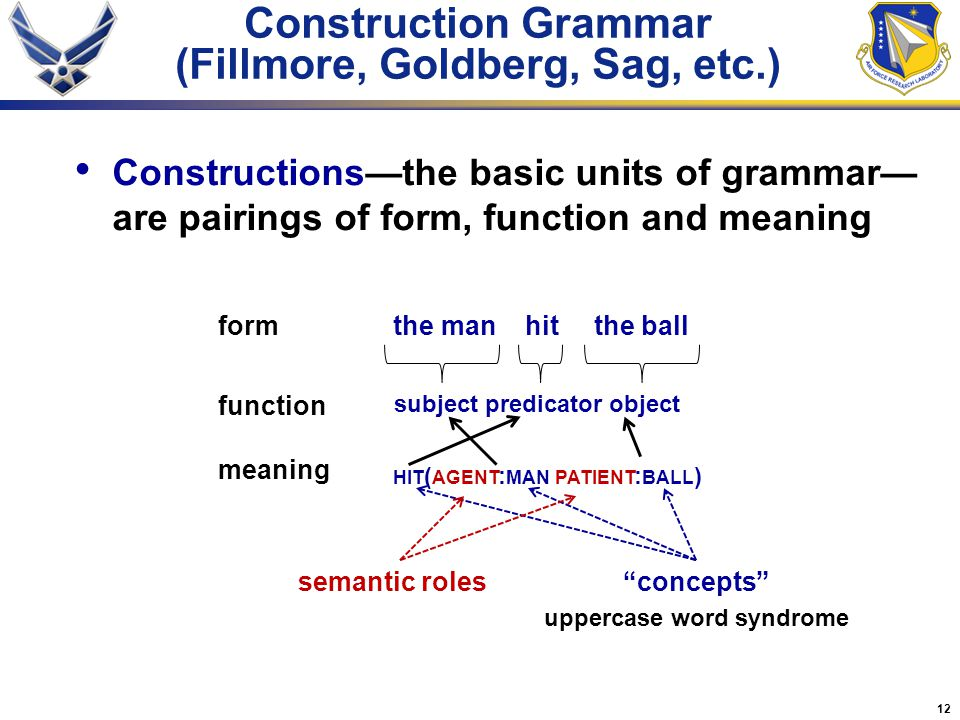 Construction Grammar (Fillmore, Goldberg, Sag, etc.)