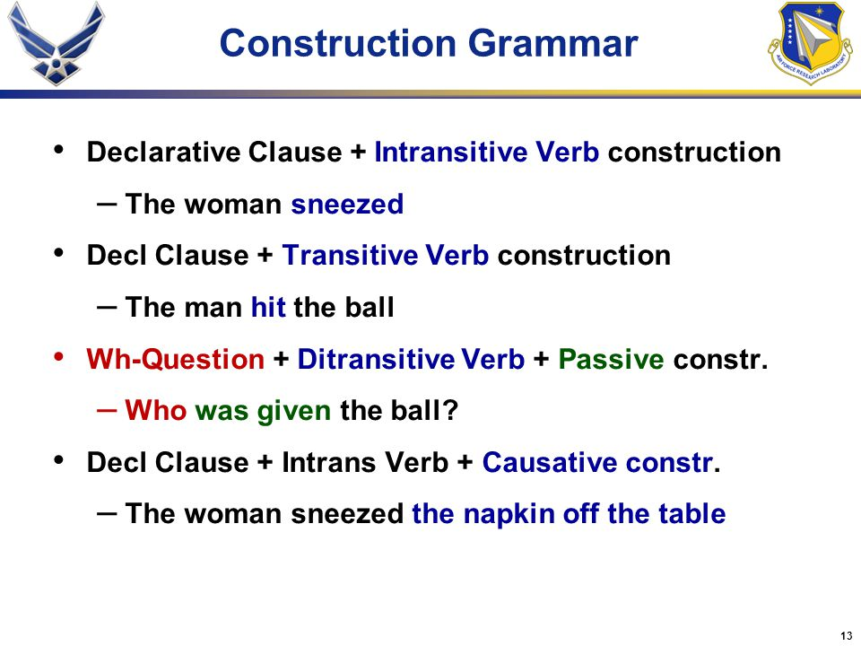 Construction Grammar Declarative Clause + Intransitive Verb construction. The woman sneezed. Decl Clause + Transitive Verb construction.