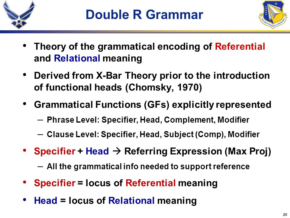 Double R Grammar Theory of the grammatical encoding of Referential and Relational meaning.