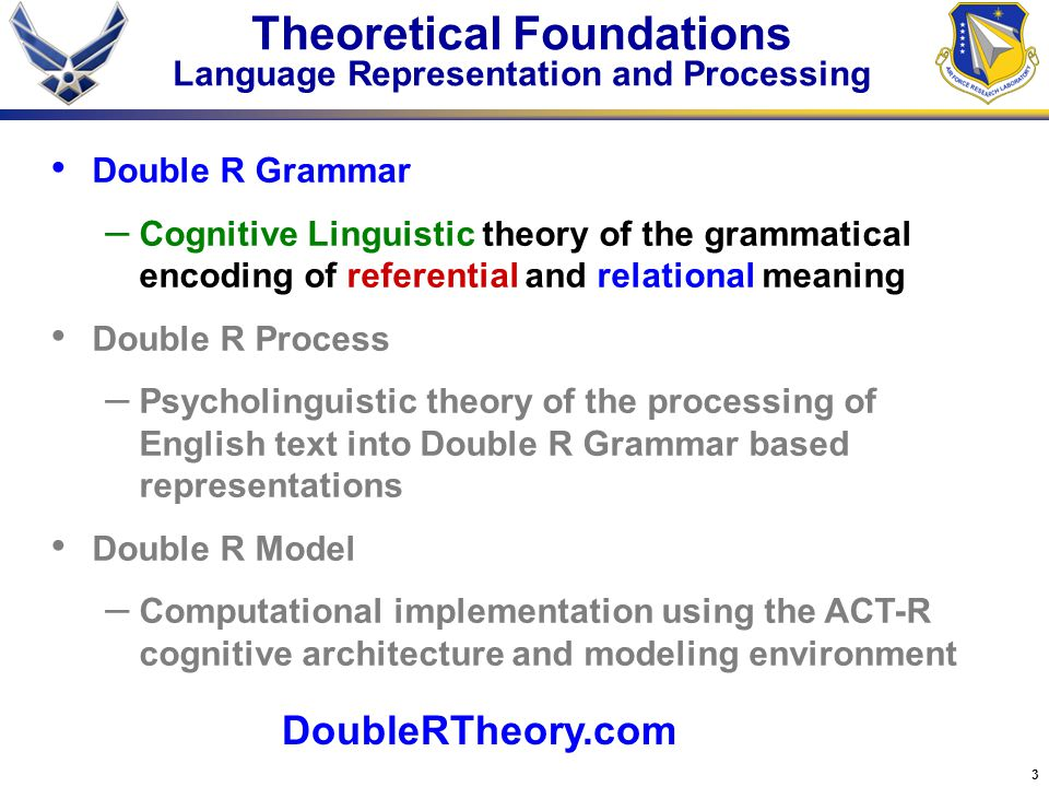 Theoretical Foundations Language Representation and Processing