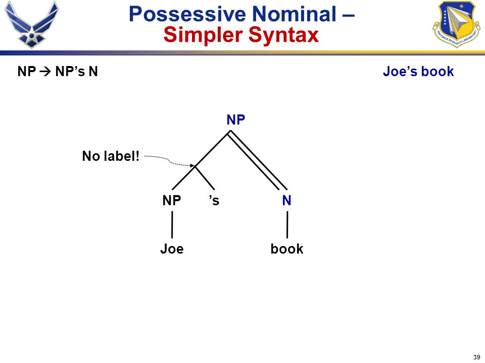 Possessive Nominal – Simpler Syntax