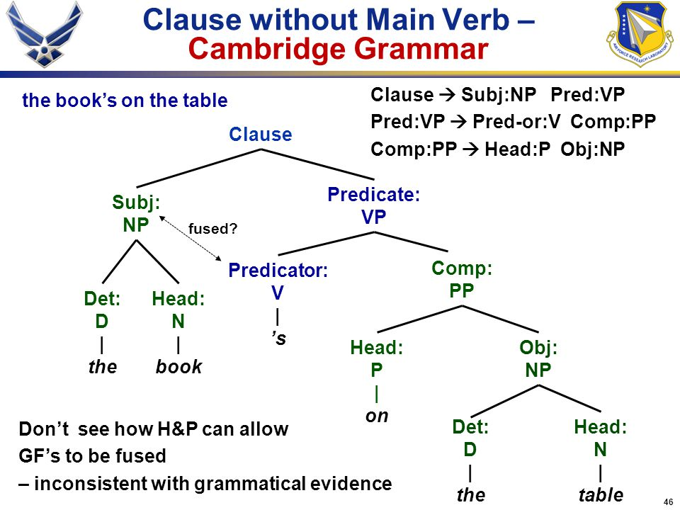 Clause without Main Verb – Cambridge Grammar