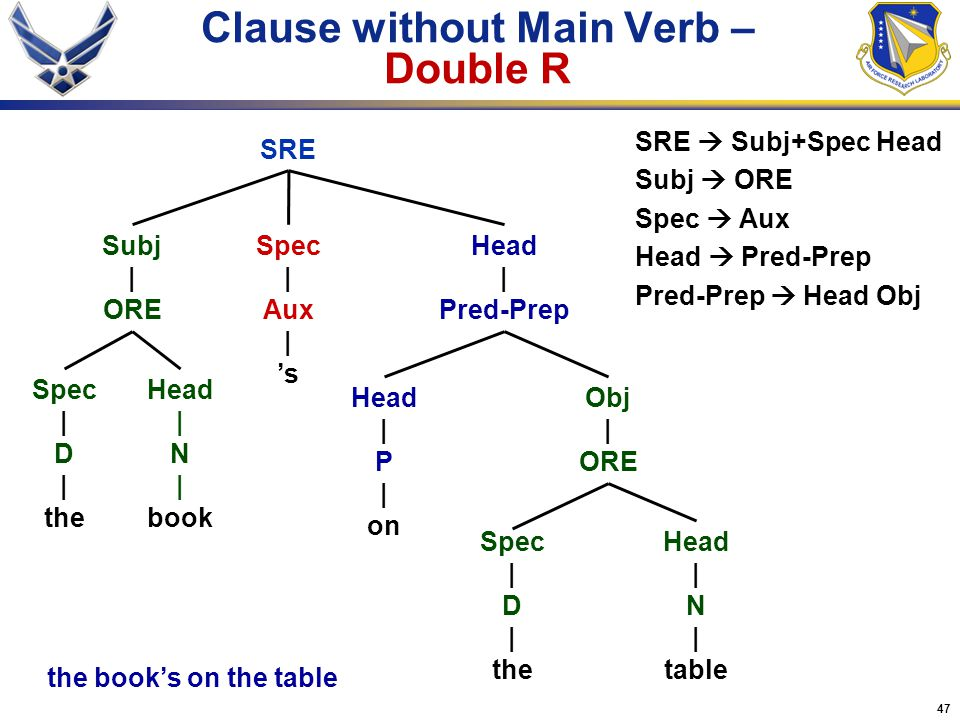 Clause without Main Verb – Double R