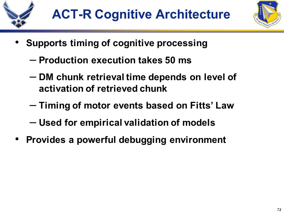 ACT-R Cognitive Architecture
