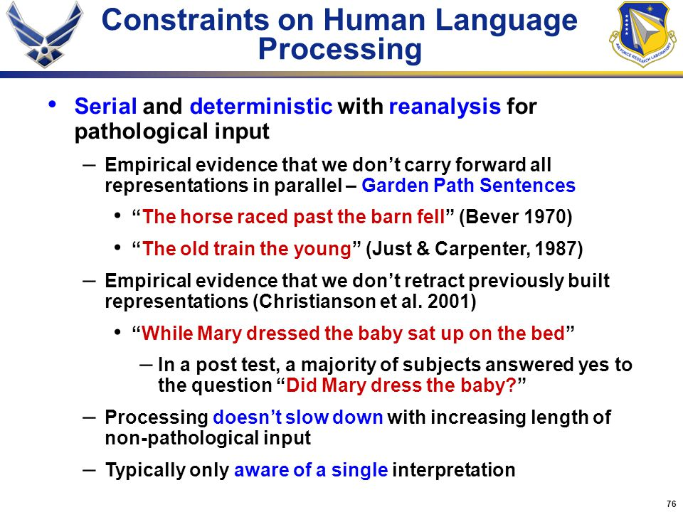 Constraints on Human Language Processing