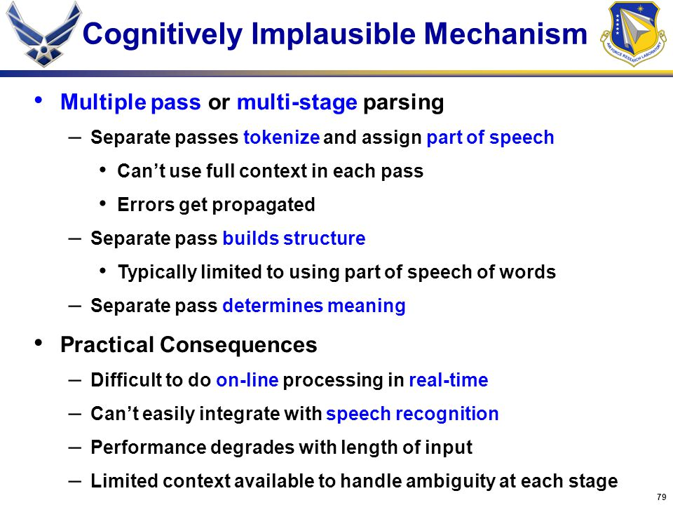 Cognitively Implausible Mechanism