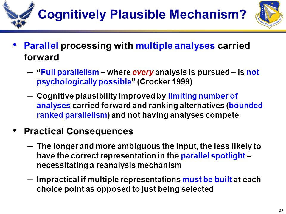 Cognitively Plausible Mechanism