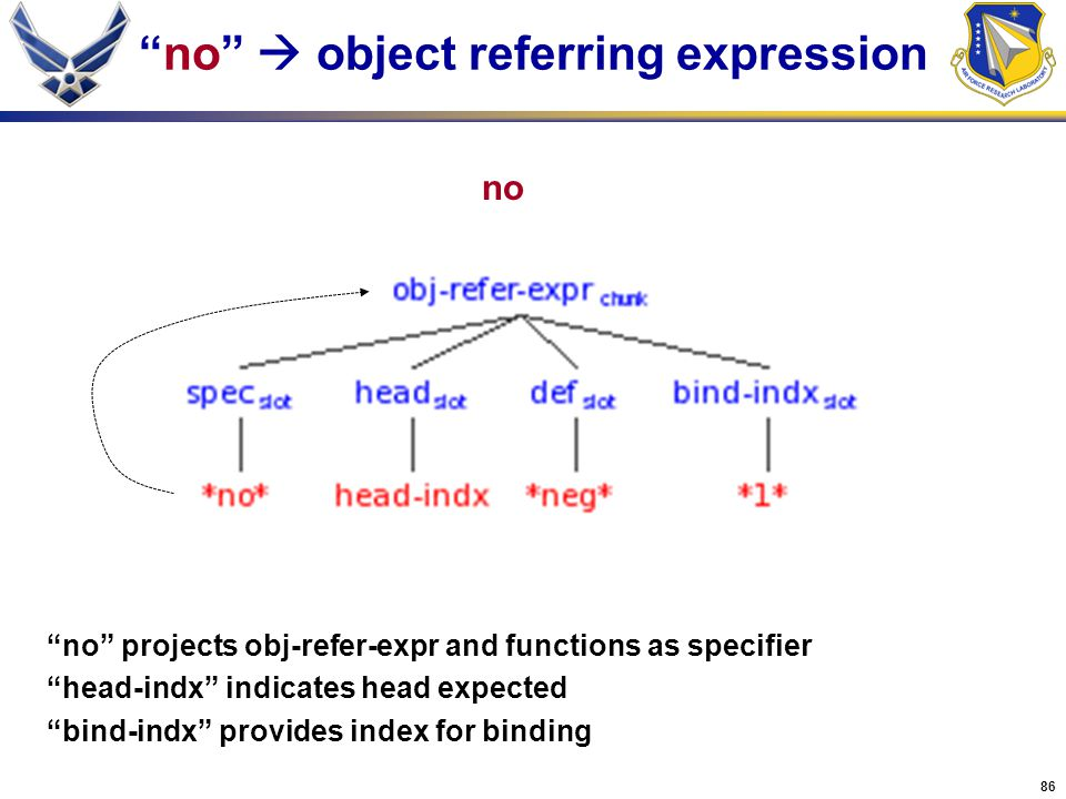 no  object referring expression