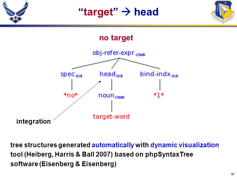 target  head no target integration